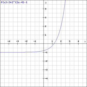 3.2^(2x-4)-1