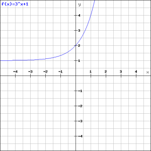 3^x+1