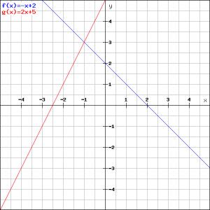 -x+2=2x+5